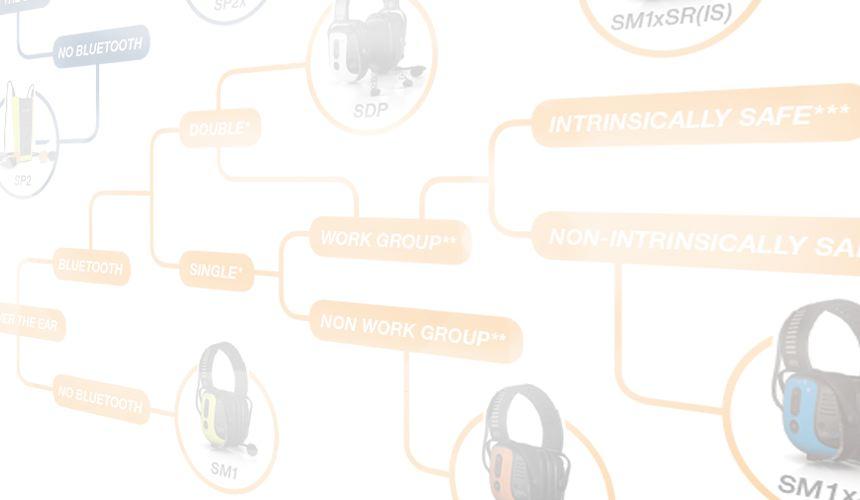 sensear-headset-decision-tree
